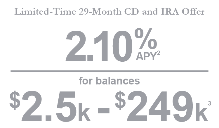 limited time 29month cd rate