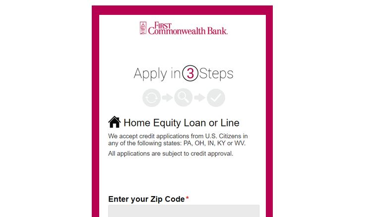Online Loan Application Preview